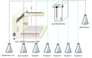 Home Automatic Lab Systems Ltd